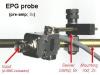 EPG probe
